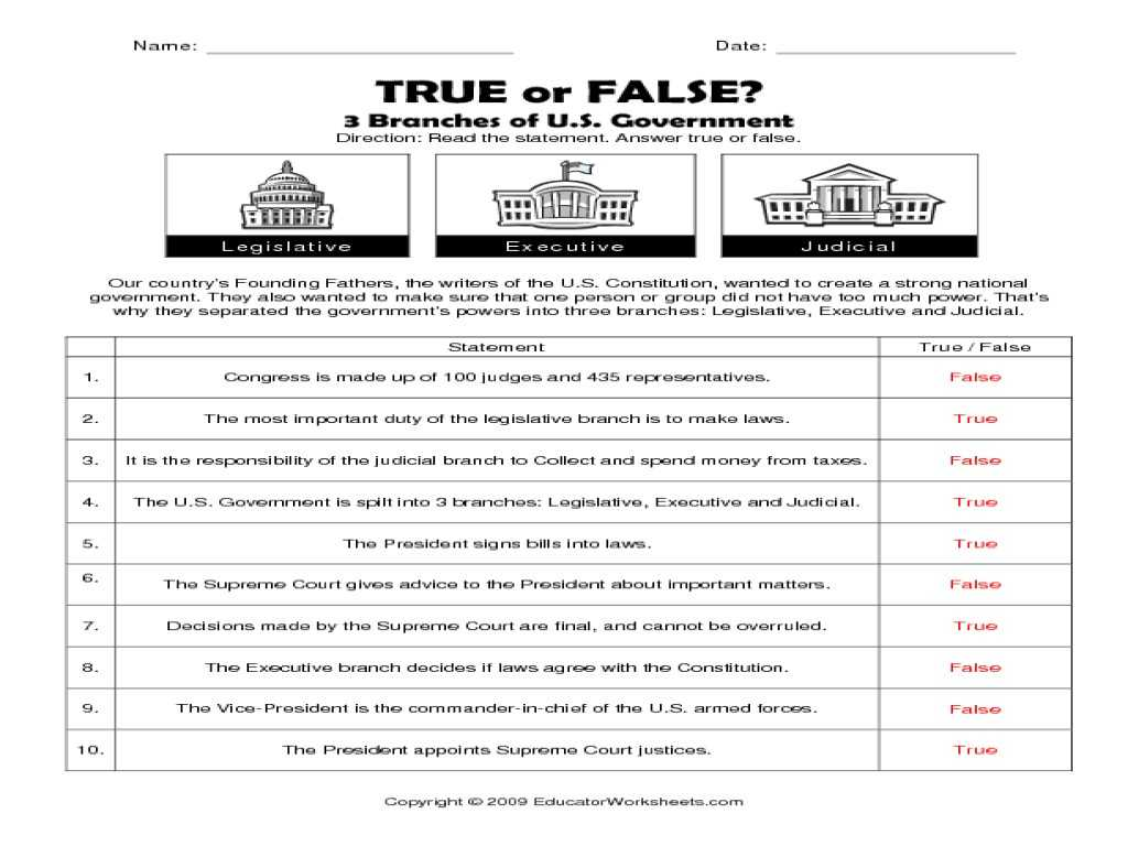 Seven Principles Of the Constitution Worksheet Answers and Constitution Scavenger Hunt Worksheet Choice Image Workshe