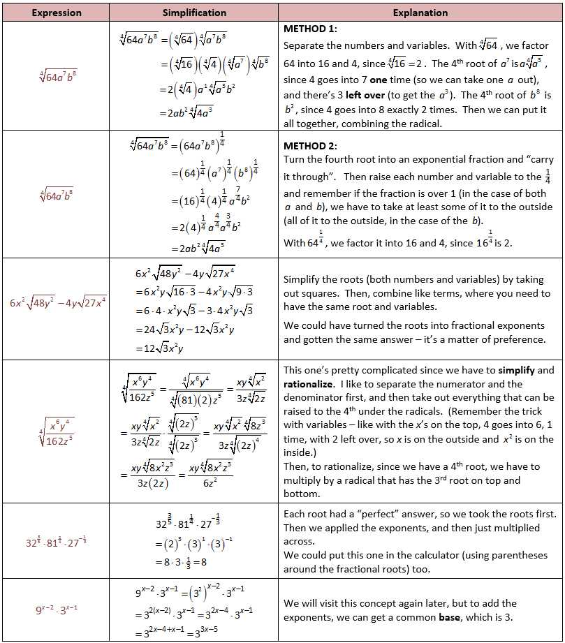 Simplifying Radical Expressions Worksheet Answers as Well as More Examples Of Simplifying Radical Expressions