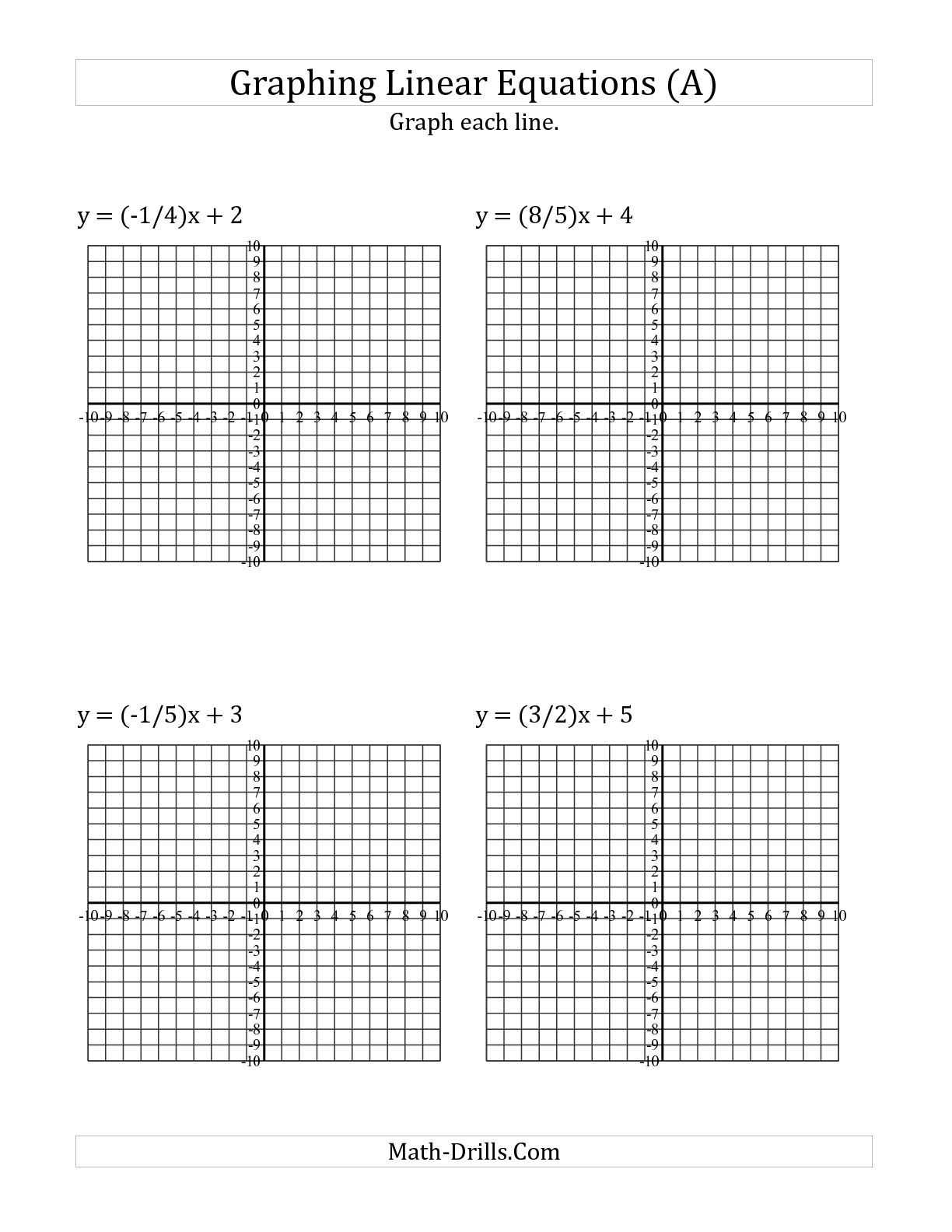Solving Linear Equations Practice Worksheet and the Graph A Linear Equation In Slope Intercept form A Math
