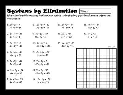 Solving Systems Of Equations by Elimination Worksheet Pdf and Best solving Systems Equations by Substitution Worksheet