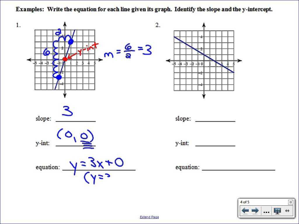 Solving Systems Of Equations by Graphing Worksheet Answers or Equations From A Graph