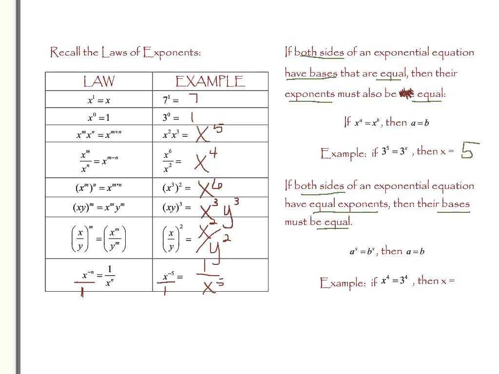 Solving Systems Of Linear Equations by Substitution Worksheet together with Exponential Equations