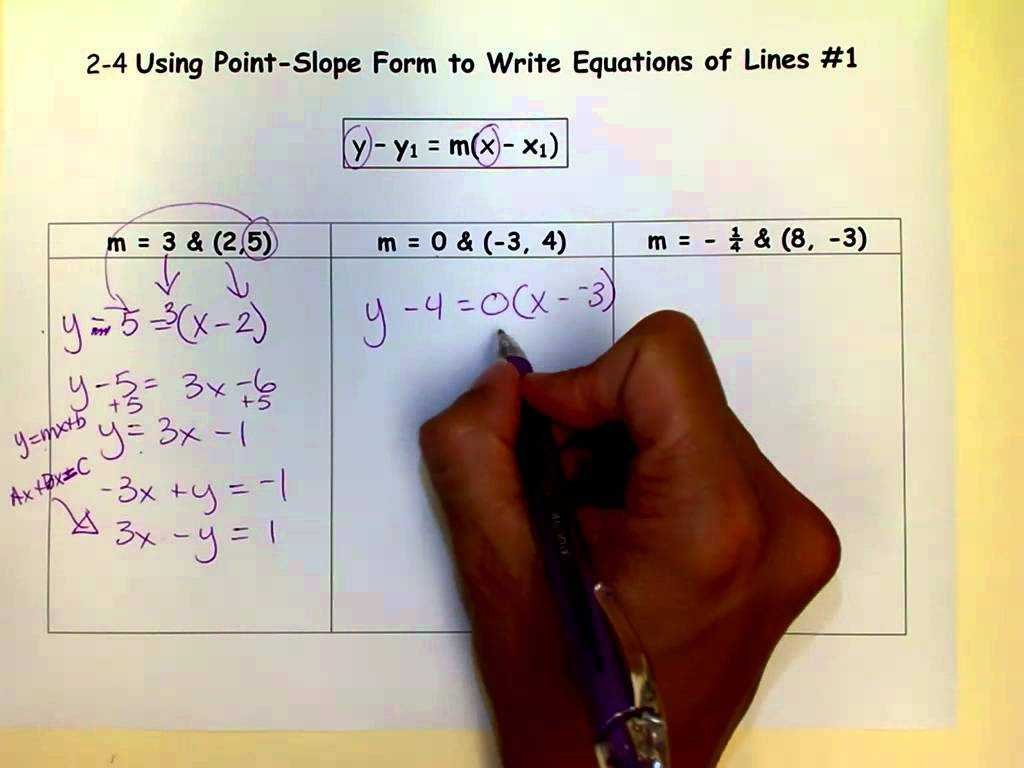 Solving Systems Of Linear Equations by Substitution Worksheet together with Using Point Slope form to Write Equations Of Lines 1mov