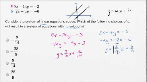 Solving Systems Of Linear Inequalities Worksheet Also solving Systems Of Linear Equations — Harder Example Video