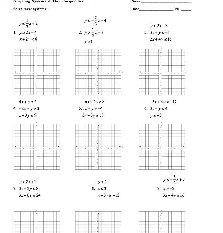 Solving Systems Of Linear Inequalities Worksheet and Worksheets 48 Inspirational Inequalities Worksheet Full Hd Wallpaper
