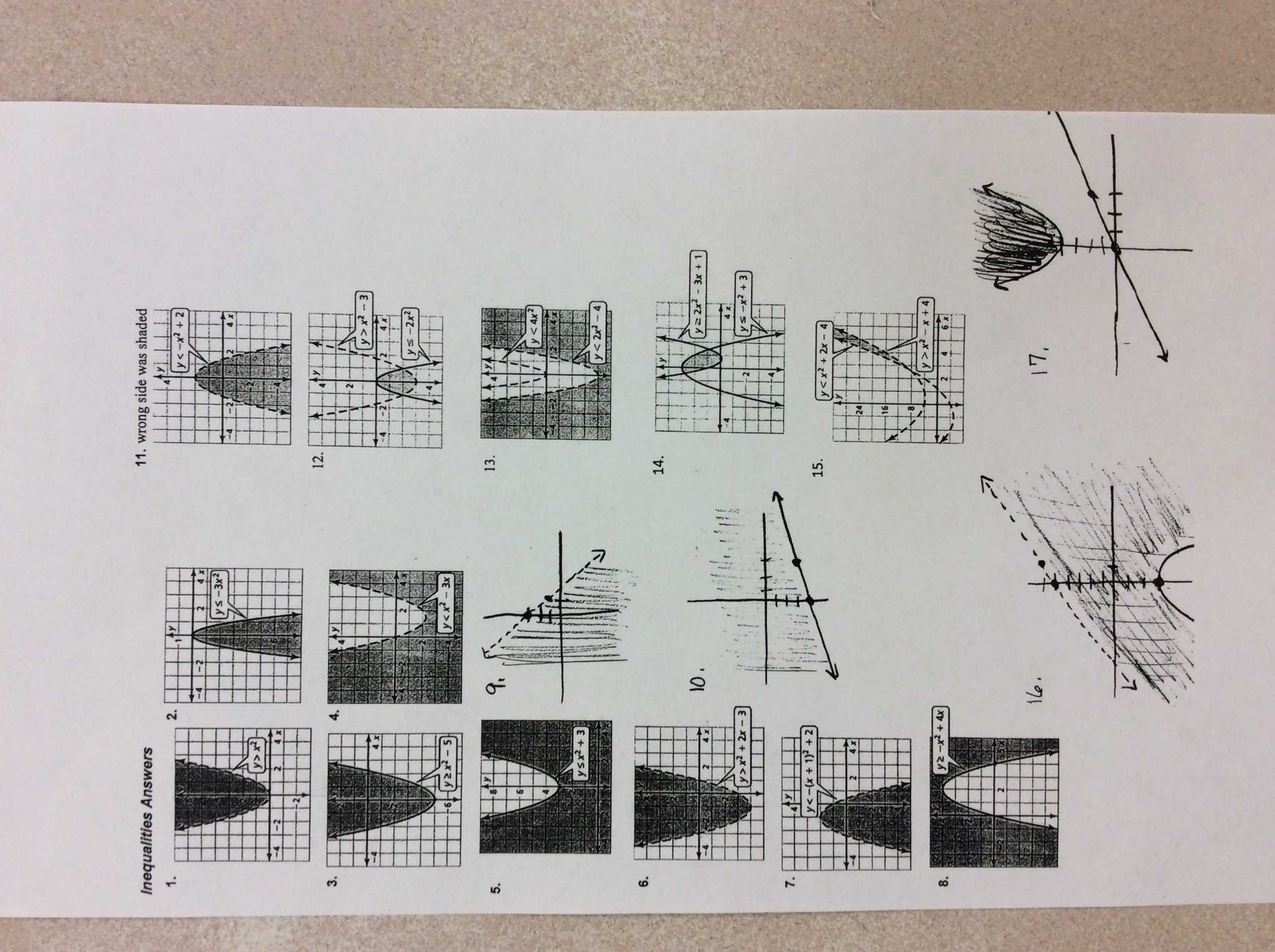 Scholastic Art Worksheet Answers