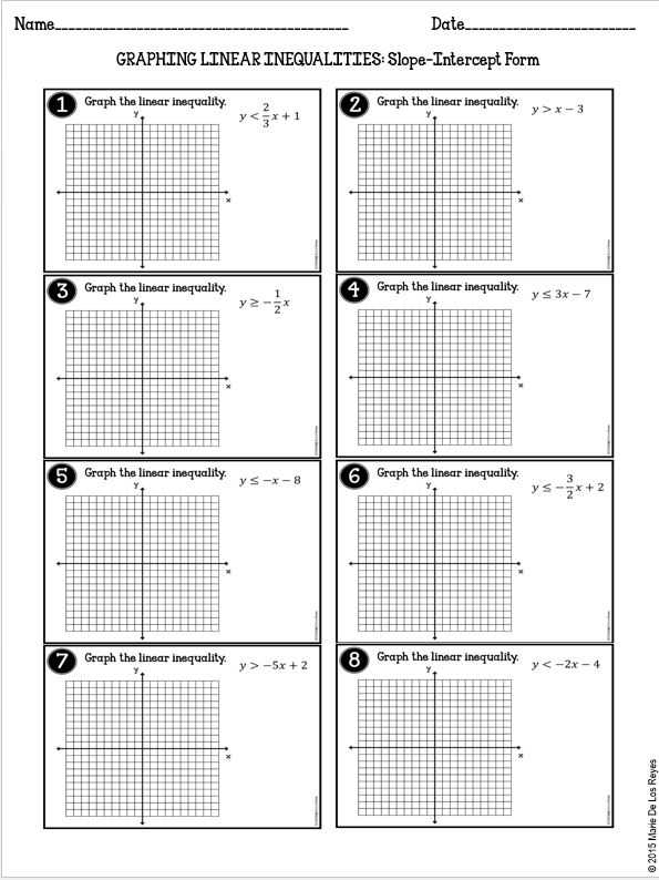 Solving Systems Of Linear Inequalities Worksheet or New solving Inequalities Worksheet Inspirational Linear Inequalities