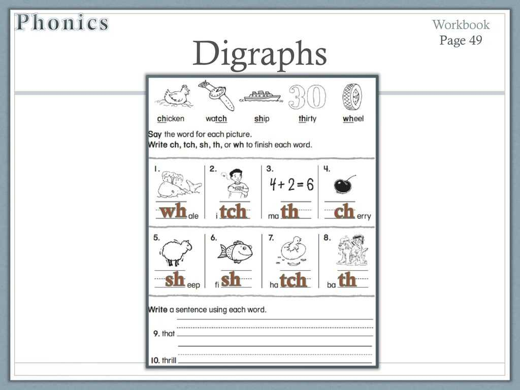 Spanish Interrogatives Worksheet Pdf and Joyplace Ampquot Primary Phonics Workbook Worksheets Literacy En