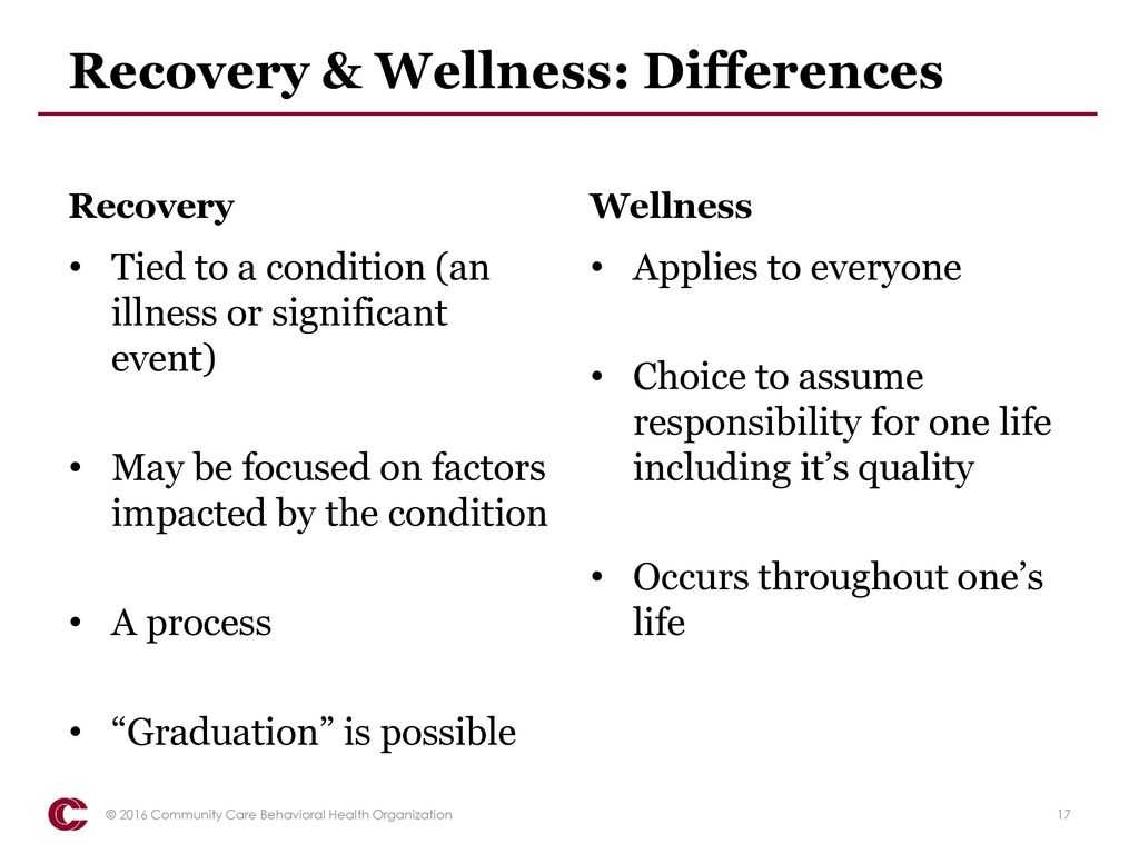 Stages Of Change In Recovery Worksheets Also Joyplace Ampquot Verb Tense Agreement Worksheets Illness Manageme