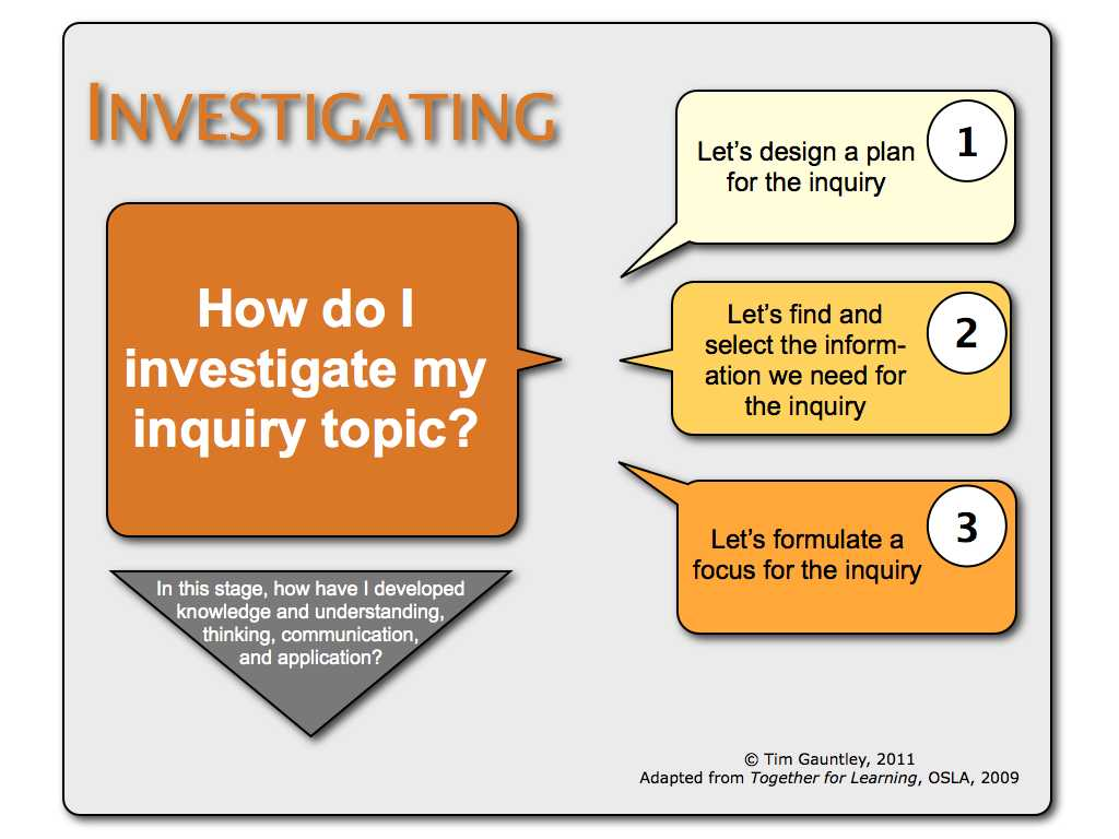Stages Of Change In Recovery Worksheets or Investigating the Second Stage Of the Inquiry Process Tim G