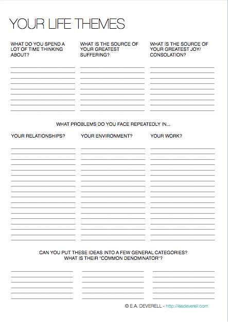 Technical Writing Worksheets with Your Life themes Writing Worksheet Wednesday