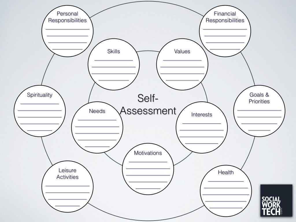 The Enlightenment Worksheet as Well as Worksheet Png Of Selfassessment Salvabrani
