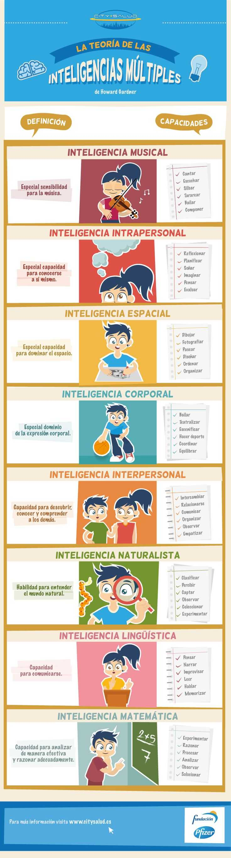 The Gender Of Nouns Spanish Worksheet Answers or 711 Best Learning Spanish Images On Pinterest