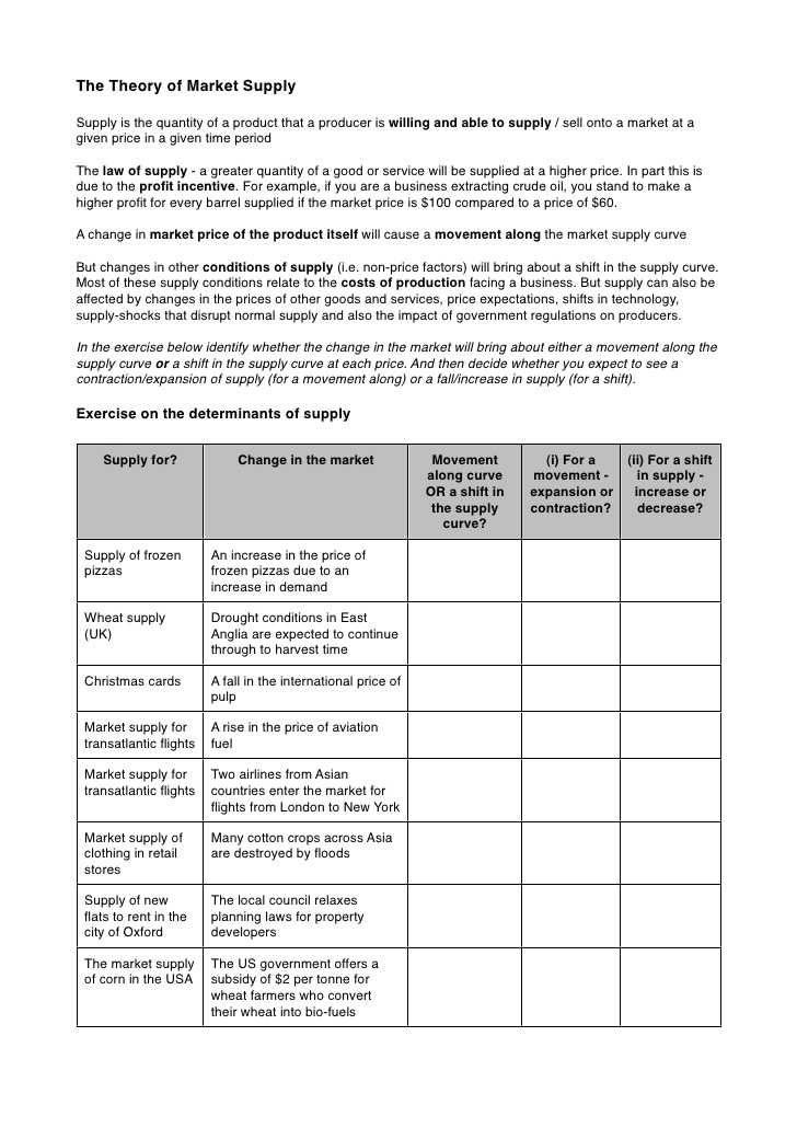 The Market Economy Worksheet Along with Market Demand Worksheet Answers Kidz Activities