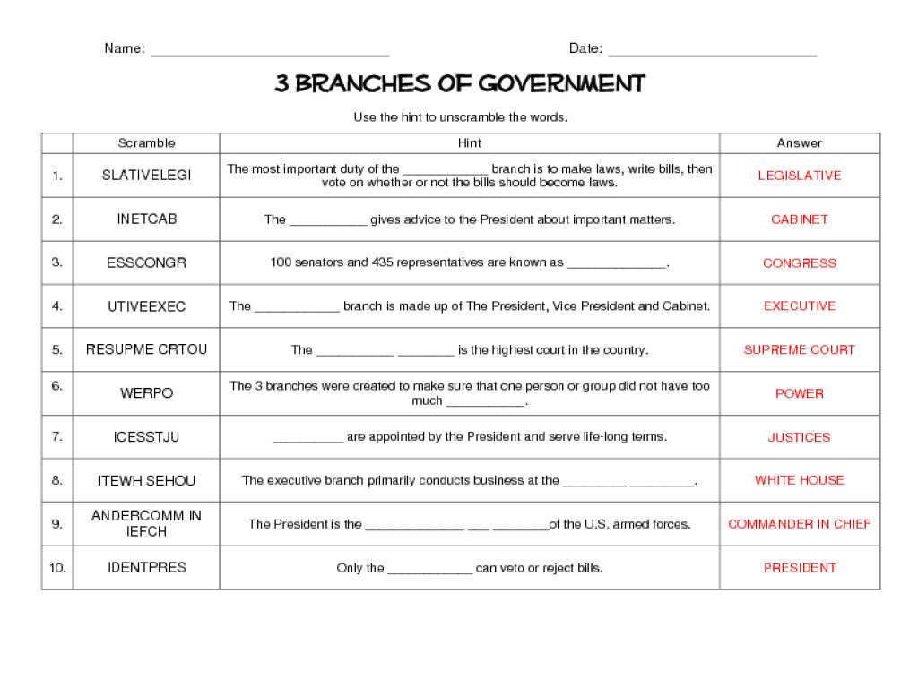 Three Branches Of Government Worksheet Along with 15 Best Of the Branches Government Worksheet Thr