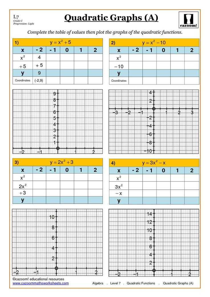 Transformations Worksheet Algebra 2 Also 20 Best Fun Maths Worksheets Images On Pinterest