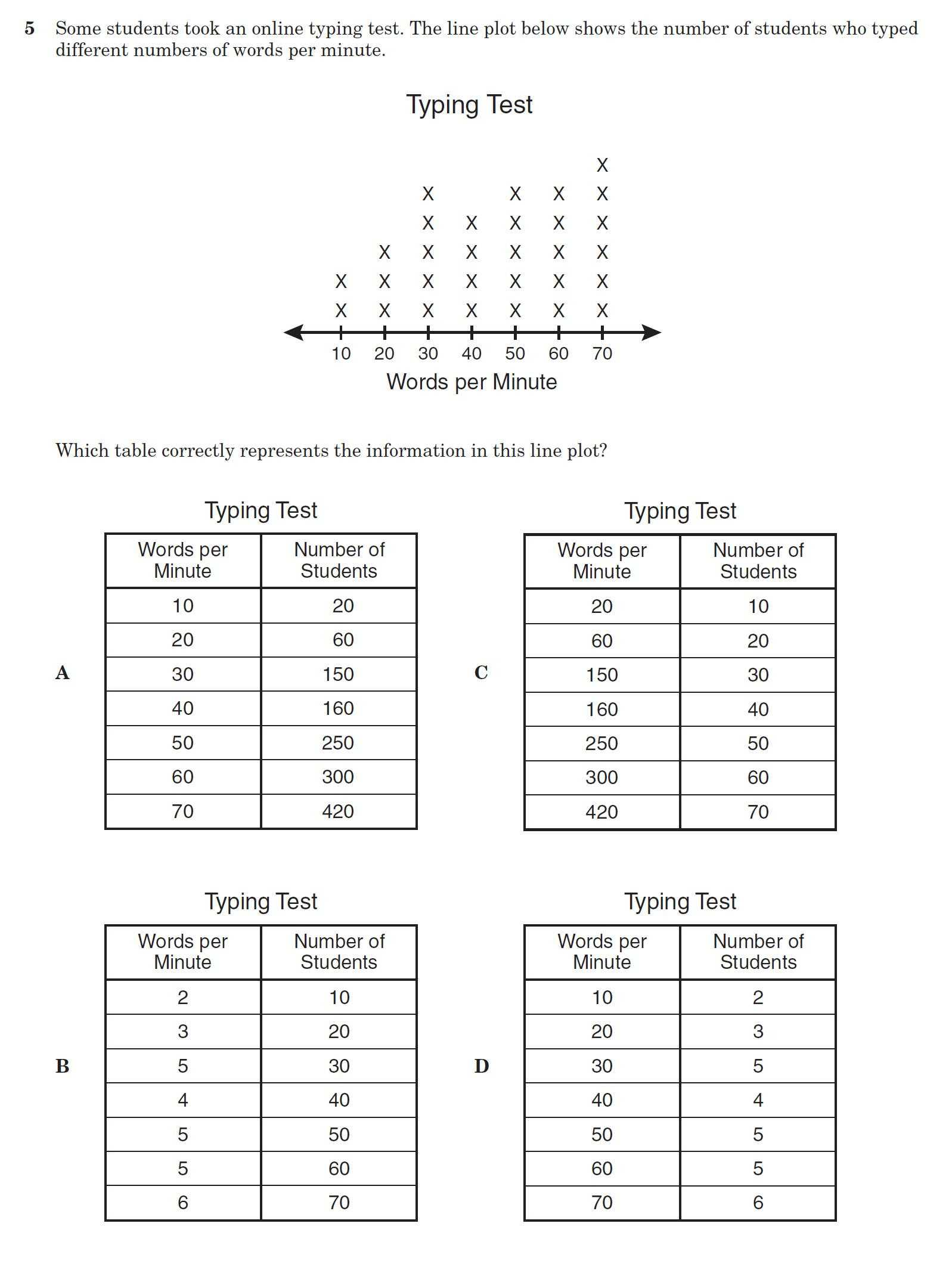 Translation Rotation Reflection Worksheet Answers Also 50 Awesome Ratio and Proportion Word Problems Worksheet 1 Answers