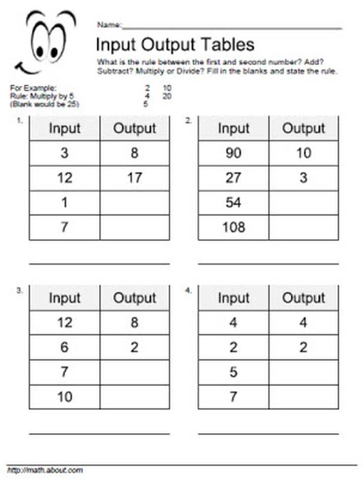 Truth Table Worksheet with Answers Along with Input and Output Math Worksheets Elegant Input Output Table