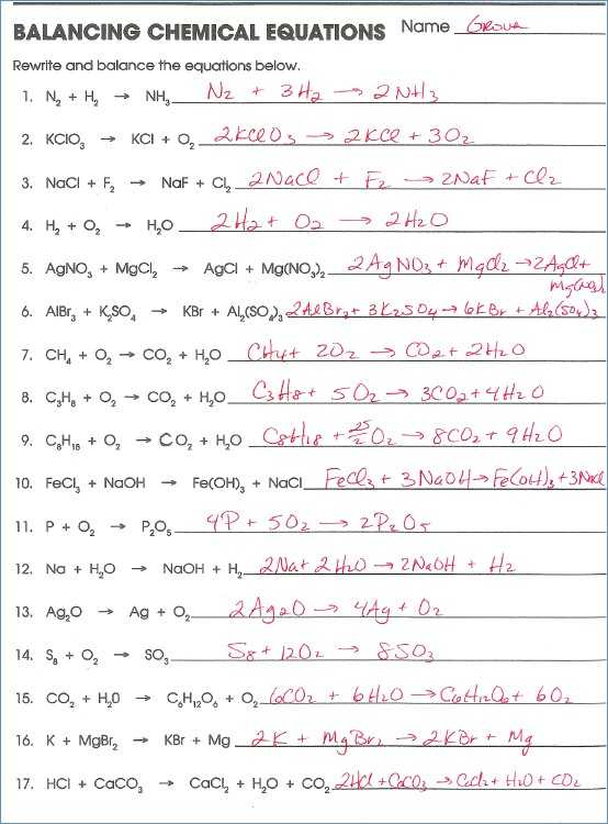 Types Of Chemical Reactions Worksheet Pogil or 5 Types Chemical Reactions Worksheet Worksheet Math for Kids
