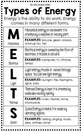 Types Of Energy Worksheet Along with Types Energy Worksheet Fresh Science Mini Anchor Charts Gallery