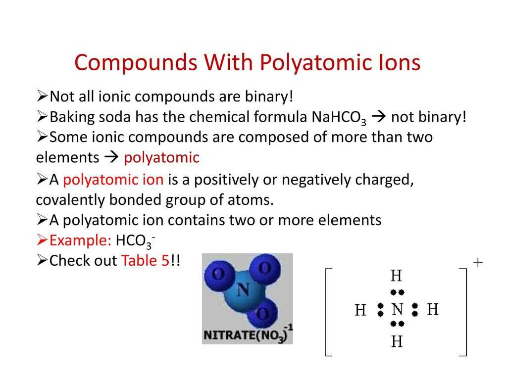 Valence Electrons and Ions Worksheet Also Naming Ionic Pounds Worksheet Answers Pogil Polyatomic Io