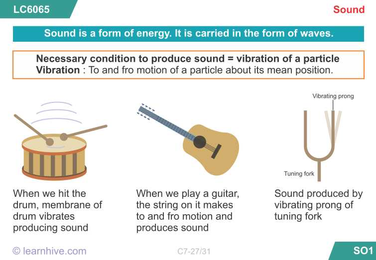 Waves sound and Light Worksheet Answer Key and Learnhive