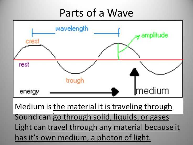 Waves sound and Light Worksheet Answer Key or 9 Best Mediumwaveshake Images On Pinterest