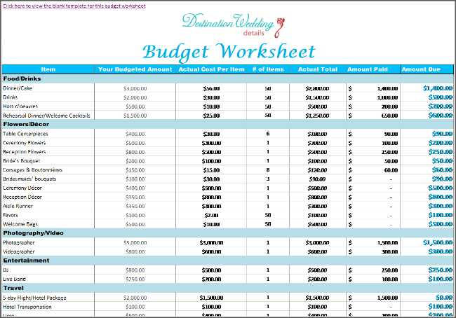 Wedding Planning Worksheets or Bud Calculator Template Lovely Home Business Planner 2017 2018