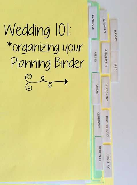 Wedding Planning Worksheets with Pies Etc Wedding 101 the Planning Binder