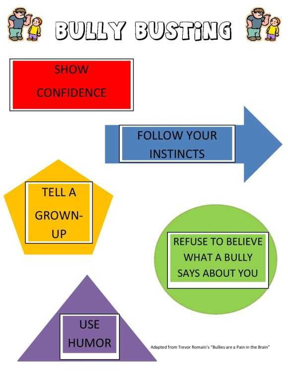 Worksheets On Bullying for Elementary Students and 130 Best Bullying Images On Pinterest