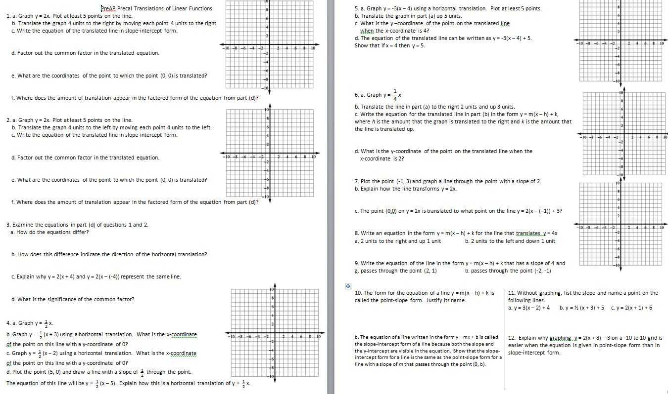 Algebra 1 Slope Worksheet as Well as Functions – Insert Clever Math Pun Here