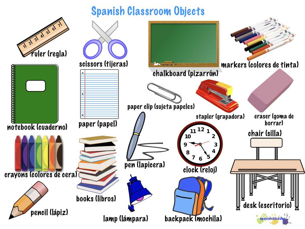 Art Class Worksheets with Spanish Classroom Objects • Spanish4kiddos Educational