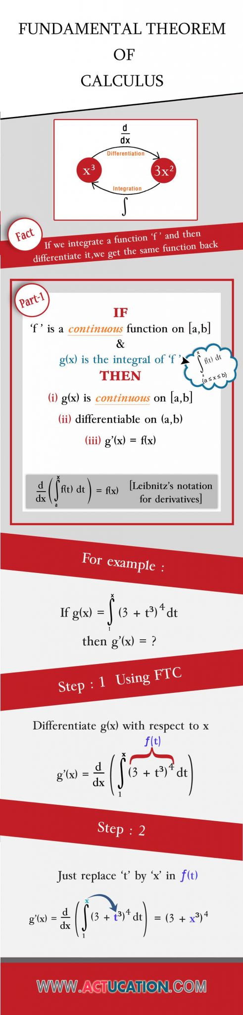 Computing formula Mass Worksheet together with Fundamental theorem Of Calculus Infographic Pinterest