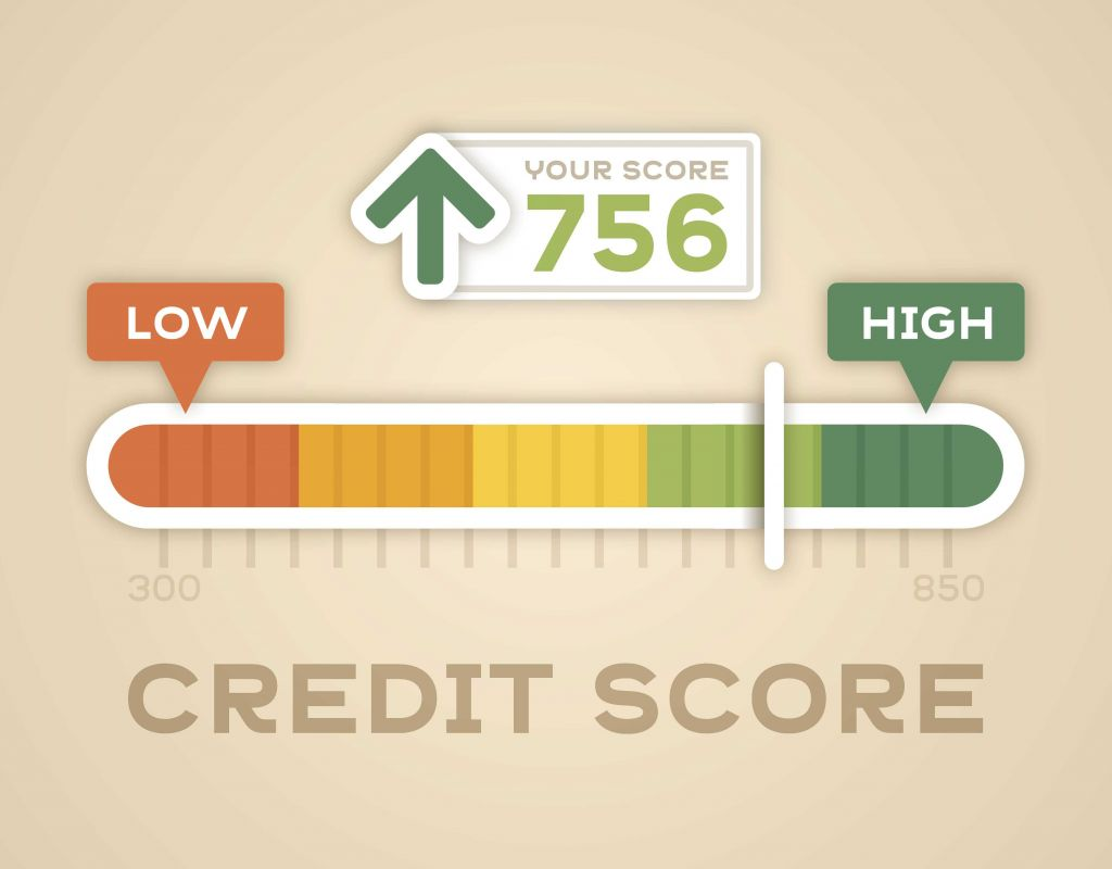 Credit Basics Worksheet Answers And How Credit Scores Work