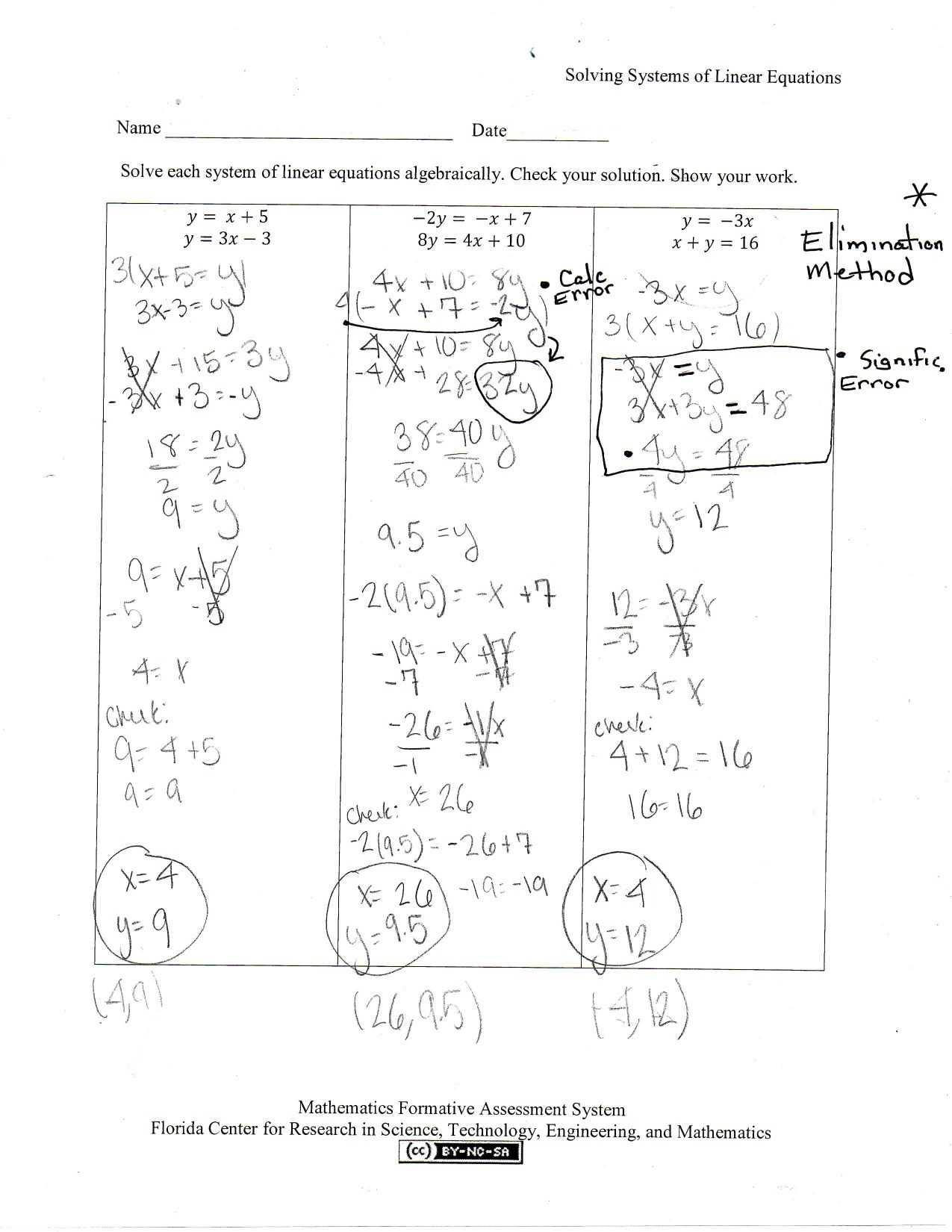 Multiplying Rational Expressions Worksheet Algebra 2 or solving Equations Worksheet Answers Awesome Salles Lisa Algebra Ii