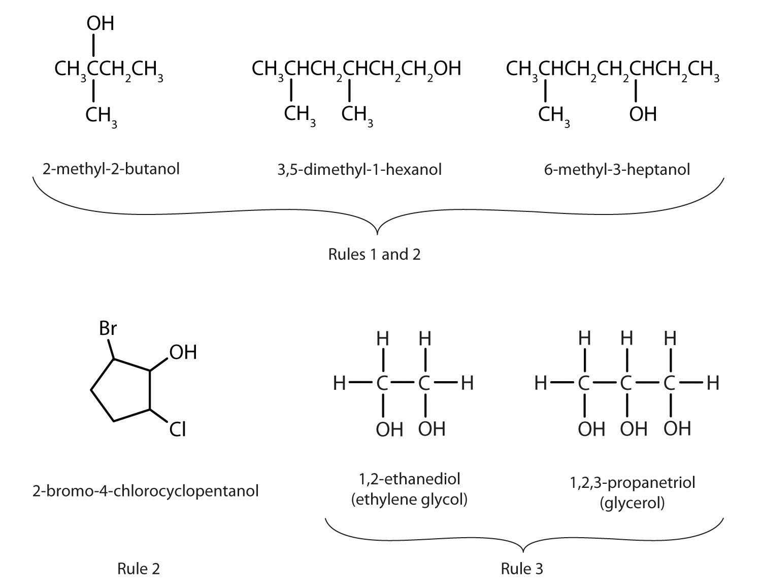 Naming Ionic Compounds Worksheet One with 14 2 Alcohols Nomenclature and Classification