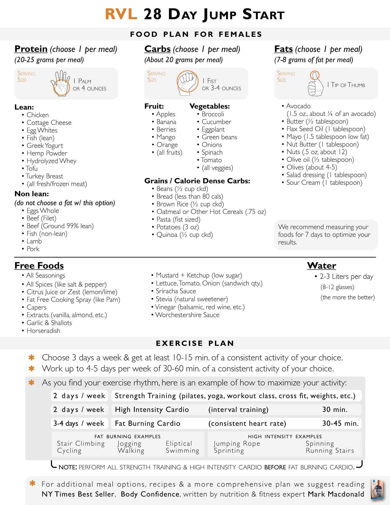 Nutrition Worksheets Pdf Also Fit Girls Guide 28 Day Challenge Pdf Google Search