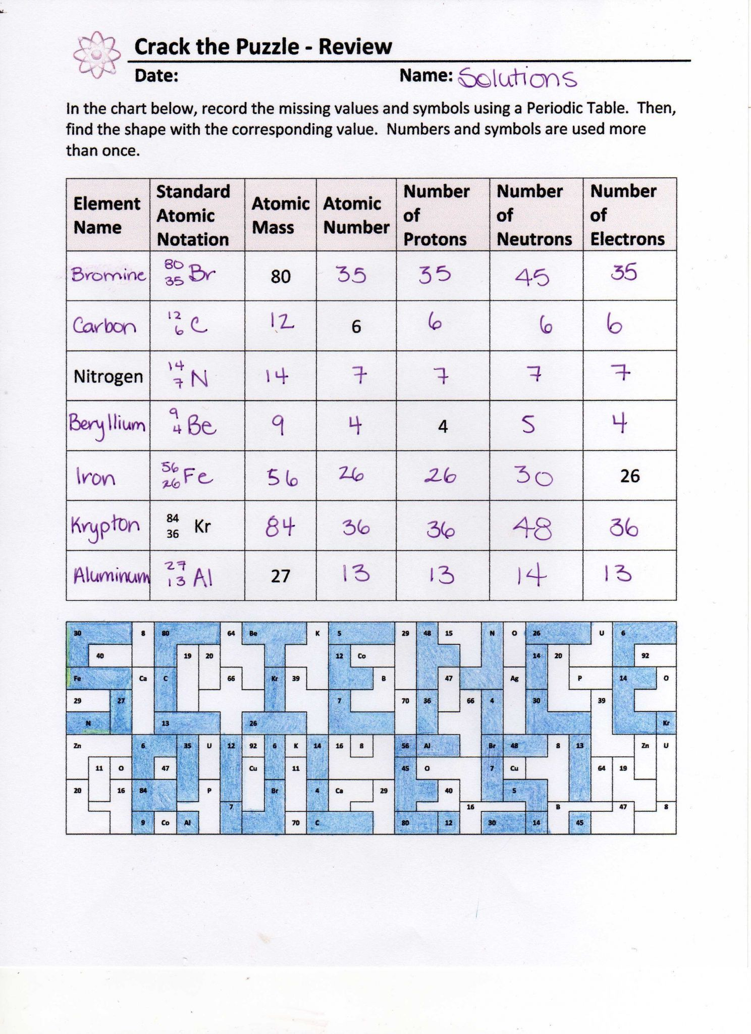 Periodic Table Puzzle Worksheet Answers Along with Tabla Peridica Del Vino Periodic Table Of Wine How the Table Works