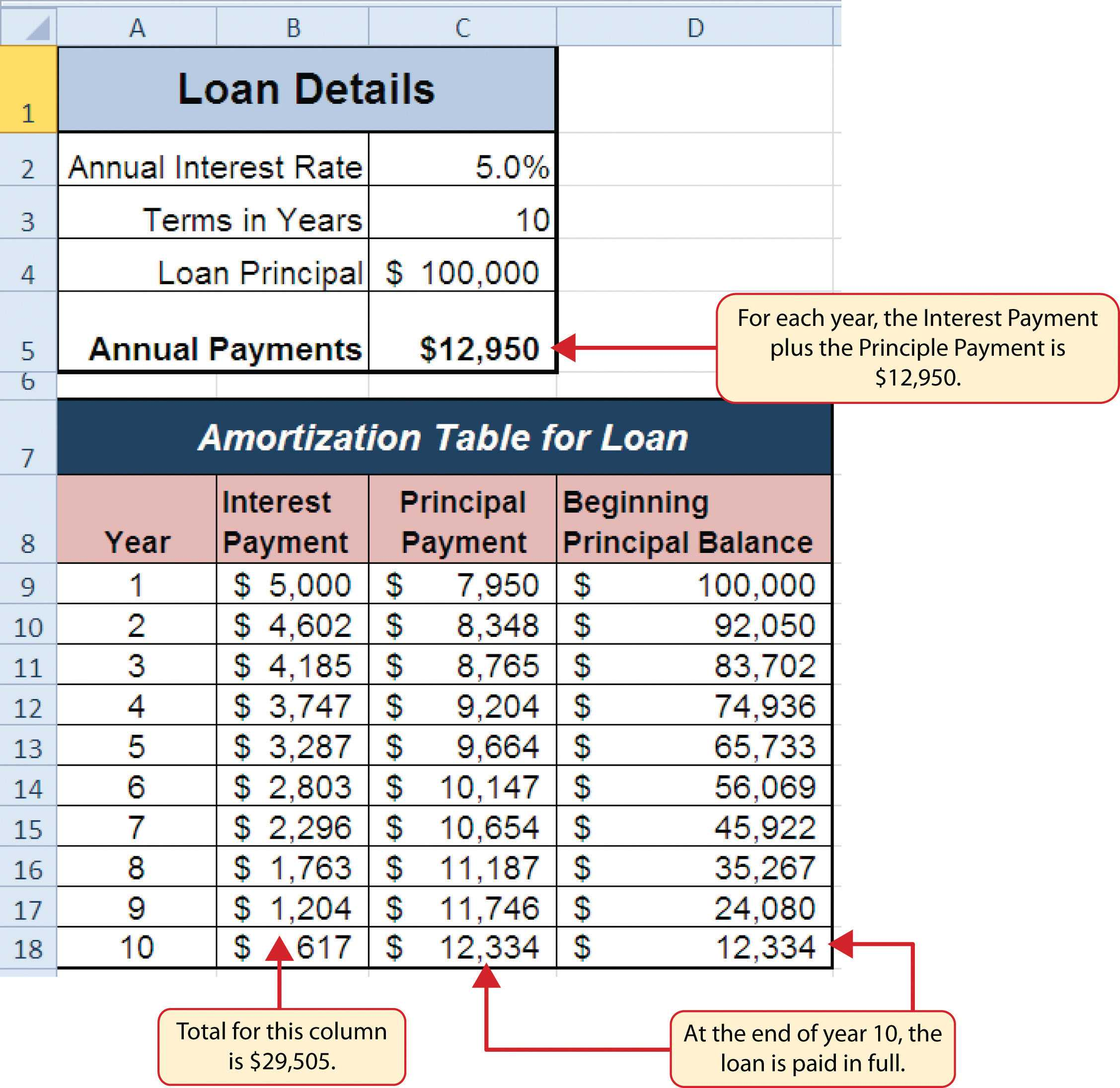Rental Property Worksheet with Functions for Personal Finance