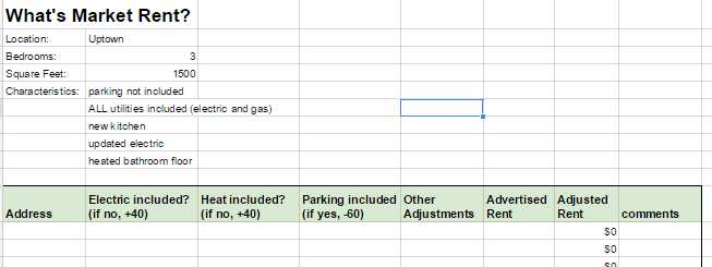 Rental Property Worksheet with How I Set Apartment Rents