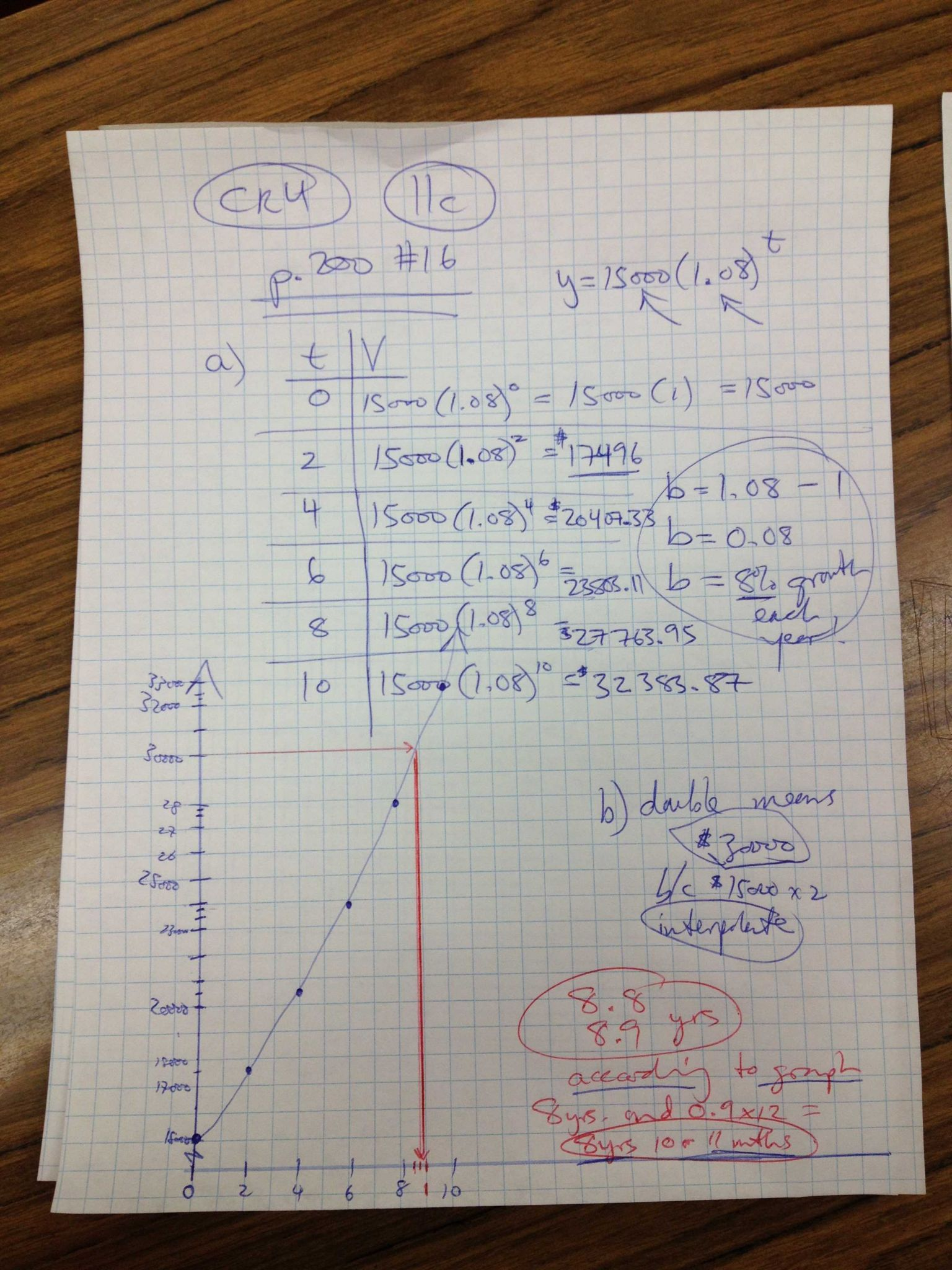 Simple And Compound Interest Worksheet Answers Or Interest