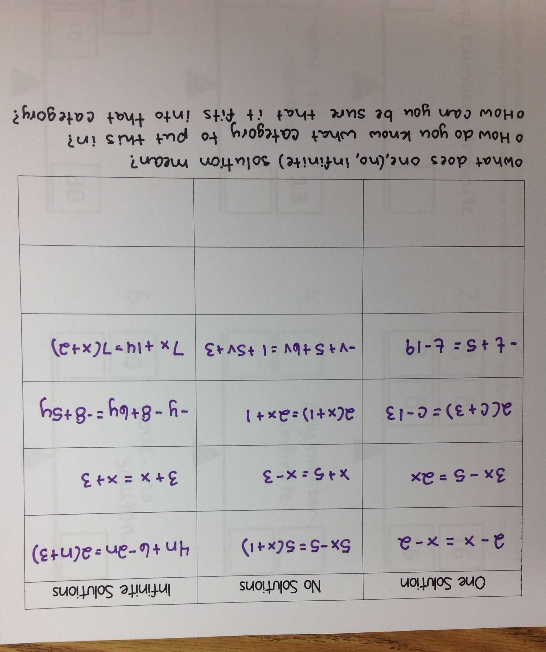 Solving and Graphing Inequalities Worksheet Answer Key ...
