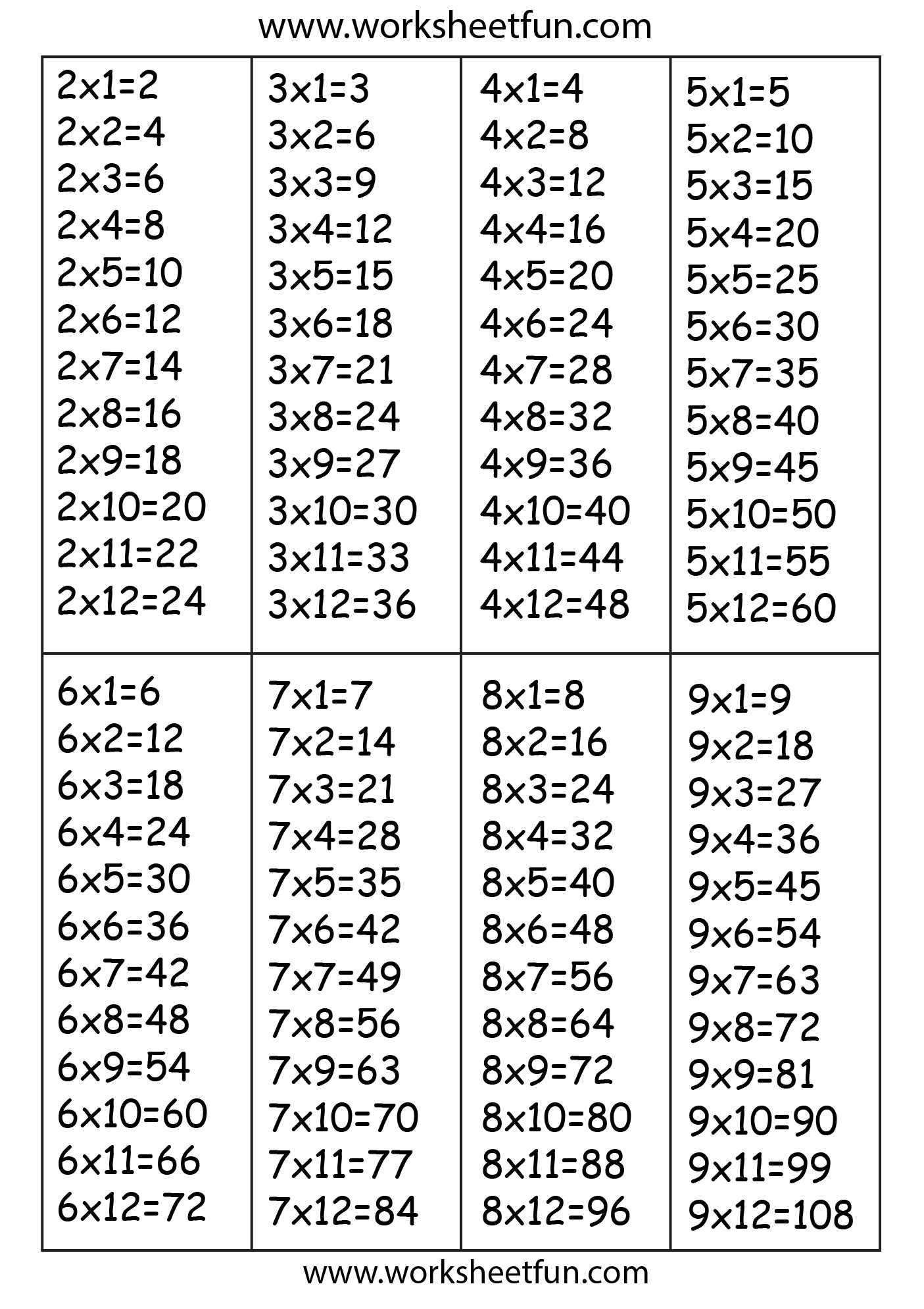 Square Root Worksheets 8th Grade Pdf Also Times Table Chart – 2 3 4 5 6 7 8 & 9 Free Printable