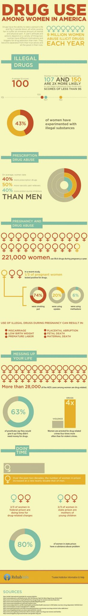 Substance Abuse Group Worksheets as Well as 169 Best Chemical Dependency Images On Pinterest