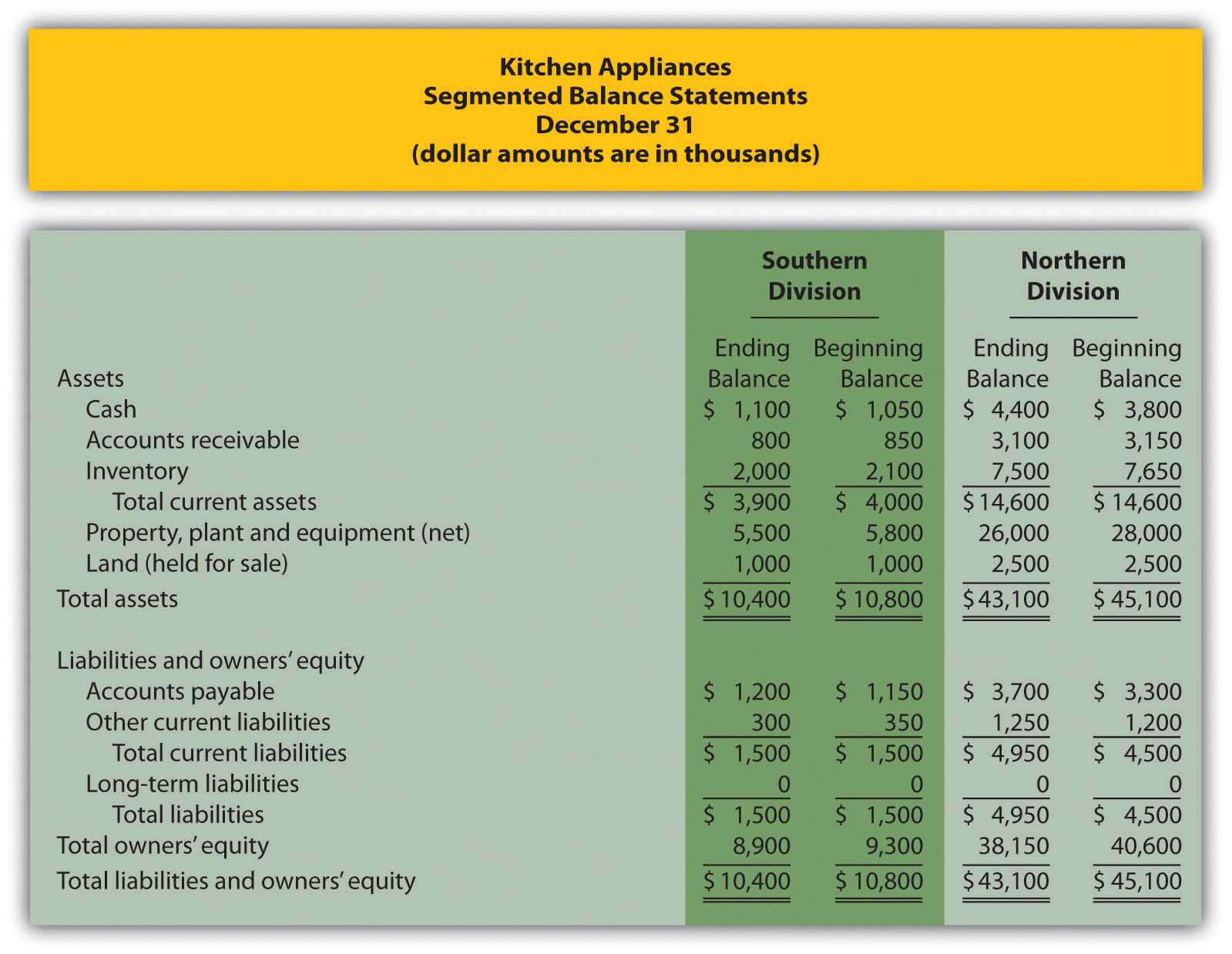 Underwriting Income Calculation Worksheet Or Residual In E