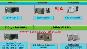 LSI adds PCIe3 to SAS controllers - SemiAccurate
