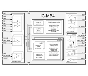 iC-MB4 : Semicom Visual