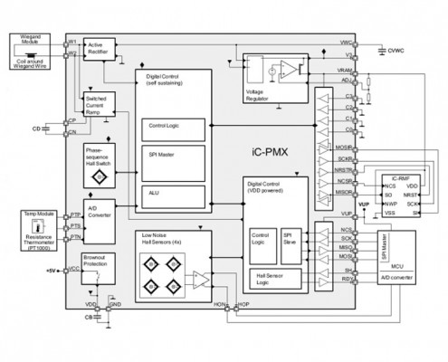 Laser Sensor Datasheet Sensor Circuit Wiring Diagram ~ Odicis