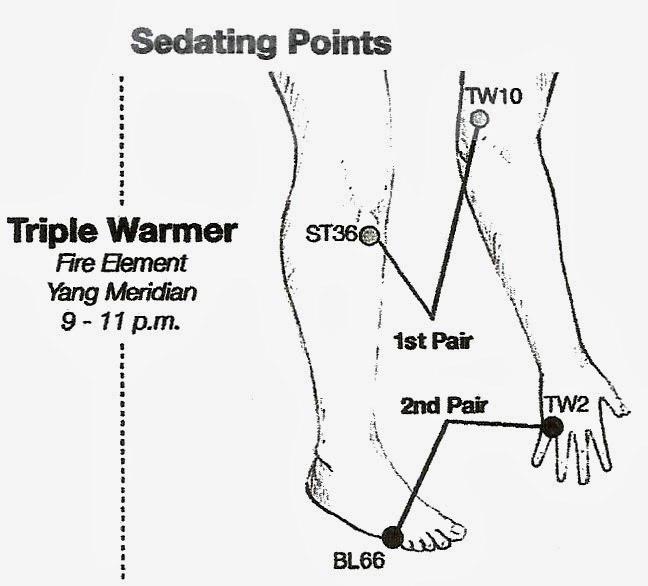 Sedating triple warmer meridian