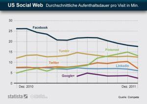 grafik_nutzung_social_networks